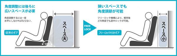 低反発円座座イス「ENRAKU」
